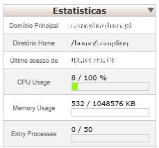 Stats CloudLinux